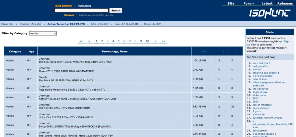 Best ExtraTorrent Alternatives Sites